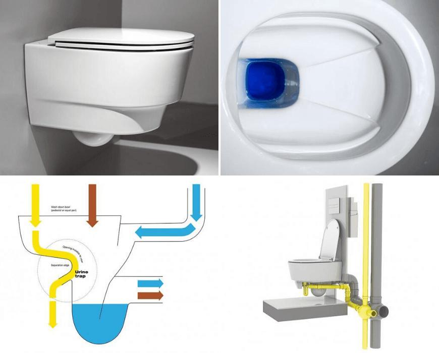 Toaleta save z pułapką na mocz, toaleta Laufen. Nowoczesna ceramika do łazienki HOFF. PCeramika łazienkowa w odmienionym wydaniu. Przemiana współczesnych łazienek.